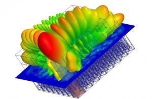 Za razvoj antena i drugih mikrotalasnih uređaja koriste se softverski alati