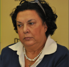 Prof. dr Irini Reljin